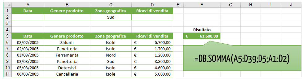 Funzione Excel database DB.SOMMA