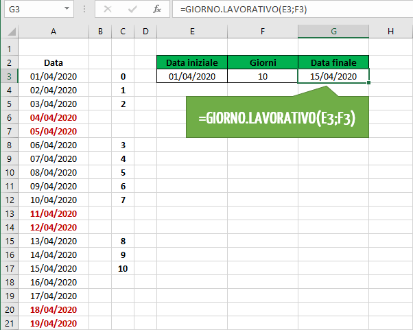 Quando utilizzare la funzione GIORNO LAVORATIVO Excel