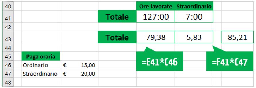 Calcolo euro | Le ore Excel | Calcolo ore in euro Excel