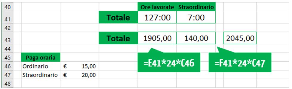 Calcolo ore in euro Excel