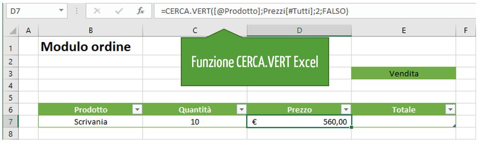 Utilizzo della funzione CERCA.VERT Excel | Creare listino prezzi excel