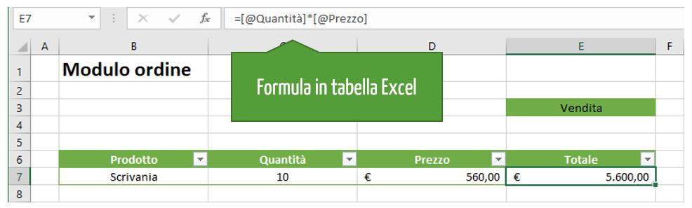 Formula in tabella Excel