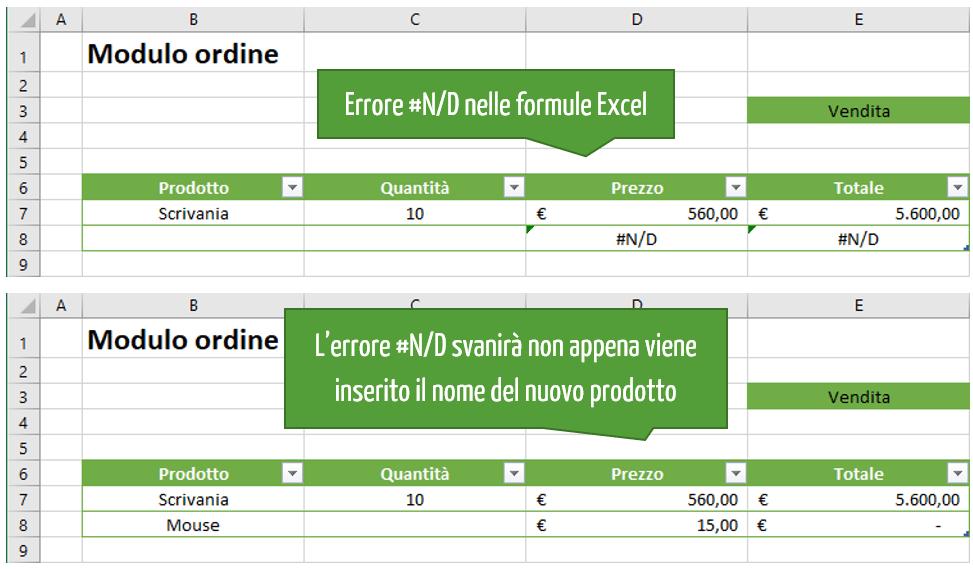 Listino Excel | errore nelle formule Excel