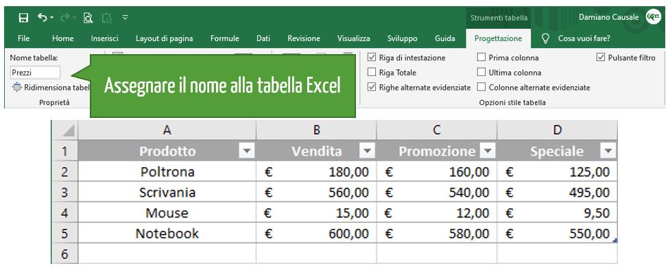 Assegnare il nome alla tabella Excel