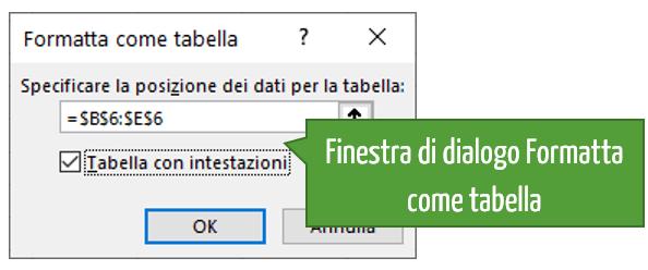 Finestra di dialogo Formatta come Tabella
