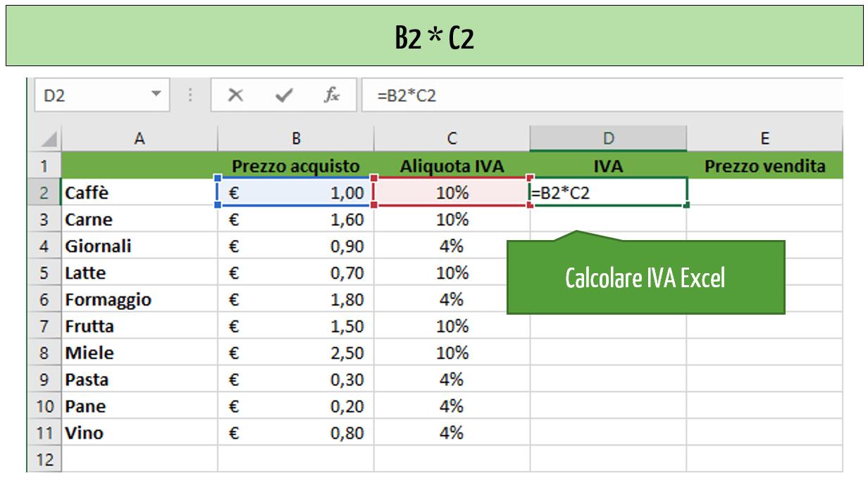 Calcolare l'importo IVA Excel | Come si calcola l'IVA