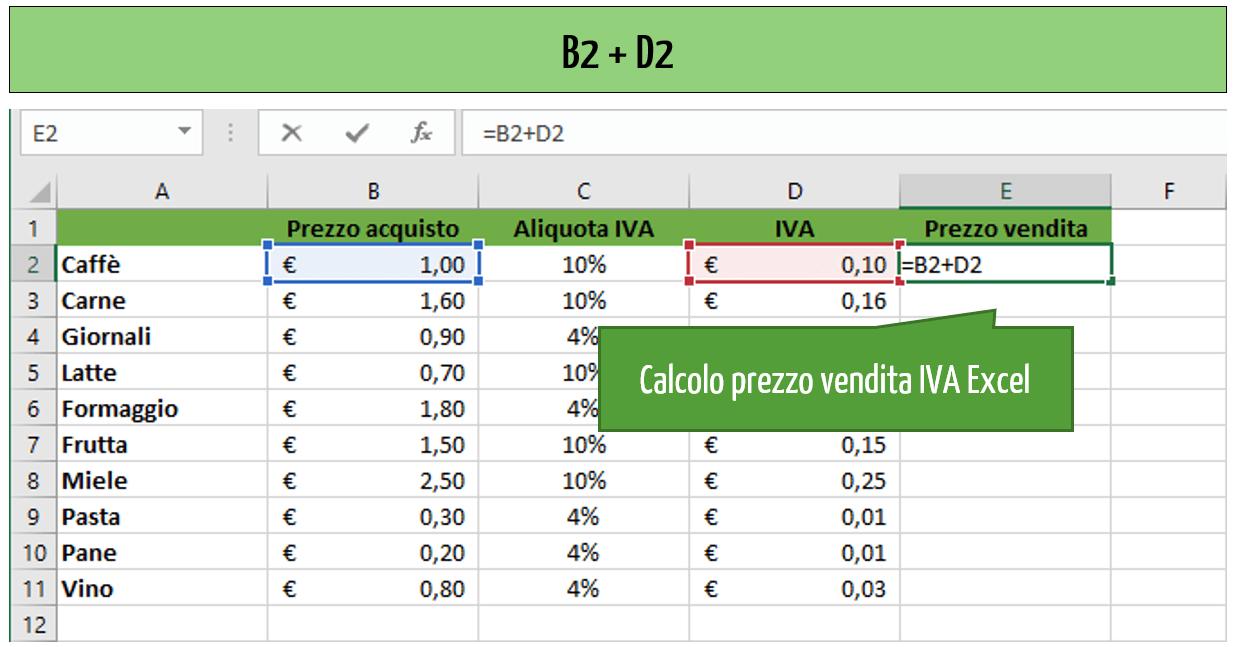 calcolare l iva