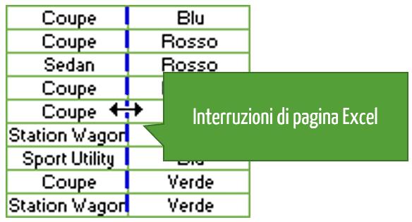 Visualizzazione Anteprima interruzioni di pagina