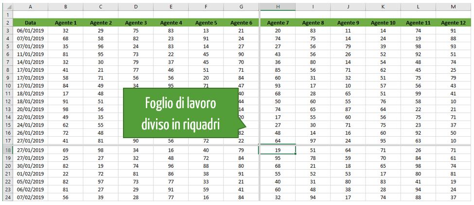 foglio di lavoro Excel diviso in riquadri