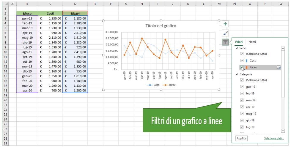 Come creare un grafico con Excel | Filtri grafico Excel