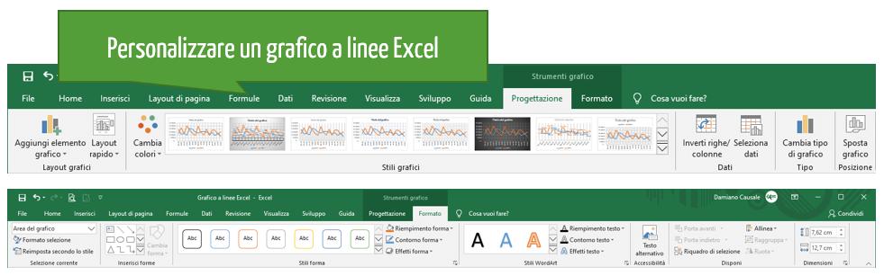 Come personalizzare un grafico a linee