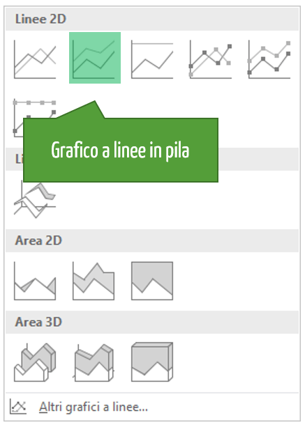 Linee in pila | Creare un grafico in Excel
