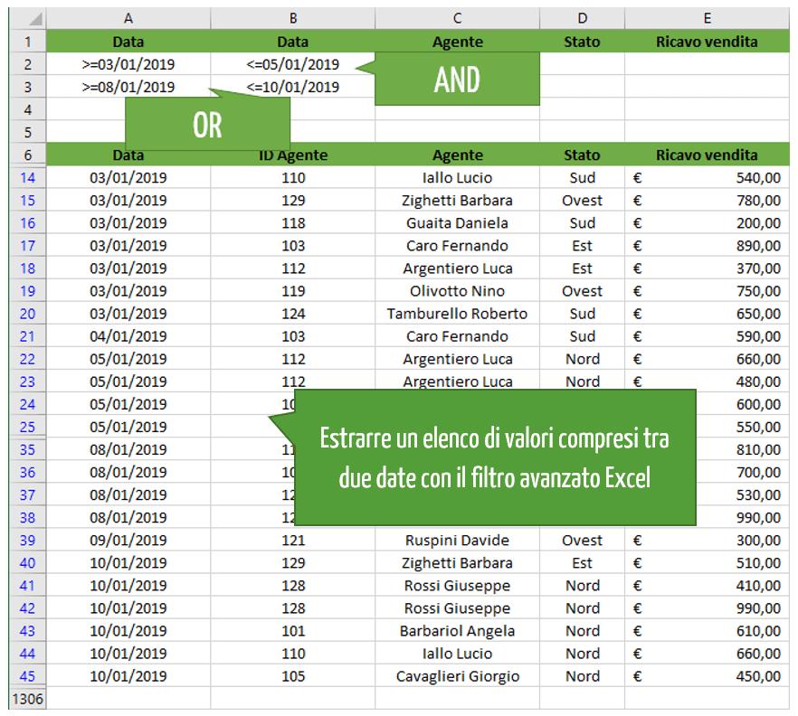Filtro Excel | Estrarre valori compresi tra due date