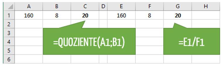 Calcolo divisione con la funzione QUOZIENTE