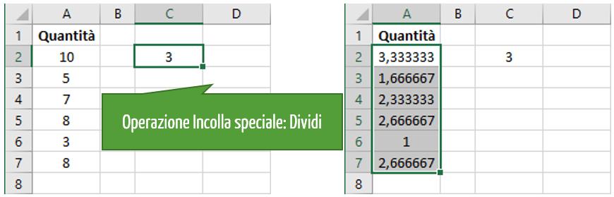 Incolla speciale: operazione Dividi
