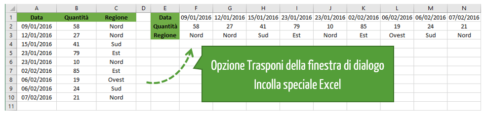 Incolla speciale: opzione Trasponi Excel