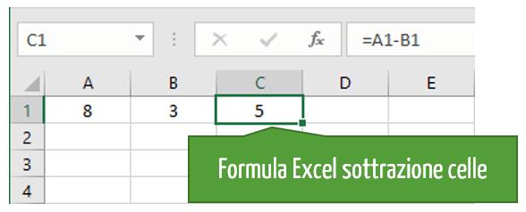 sottrazione con Excel | formula sottrazione in Excel