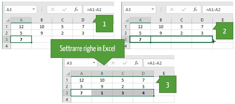 sottrazioni in Excel | sottrazione formula Excel
