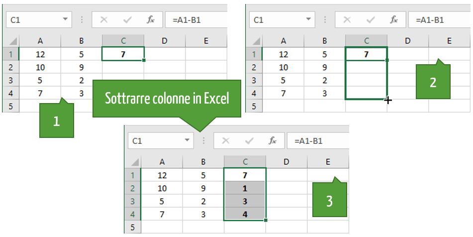 sottrazione su Excel | come si fanno le sottrazioni in colonna