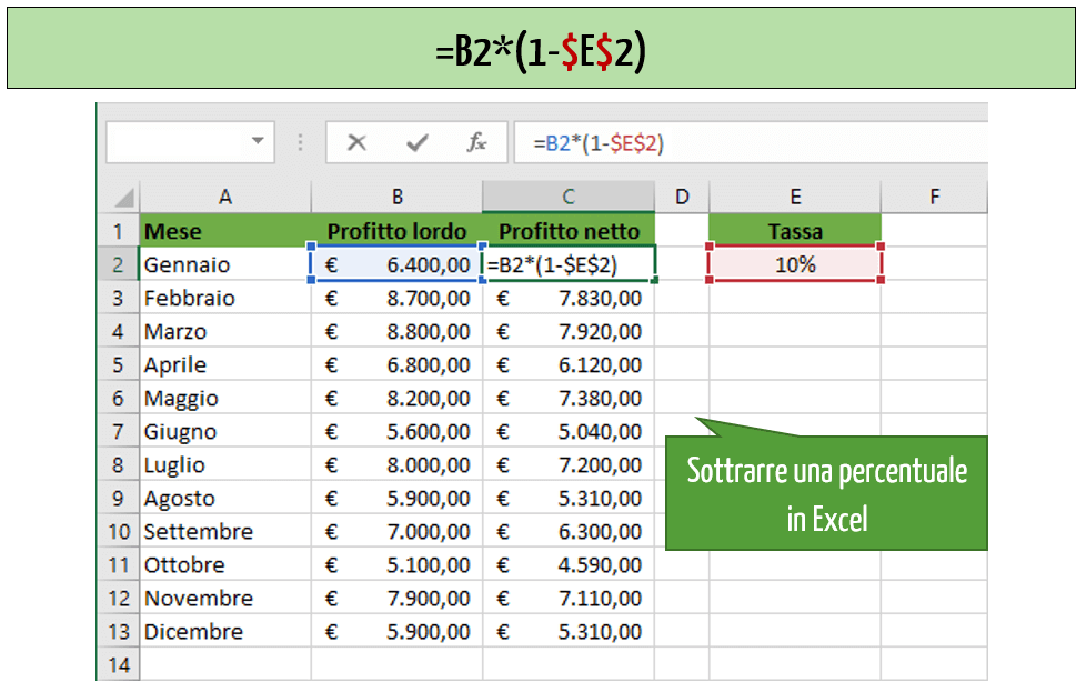 Excel differenza | Excel formula sottrazione