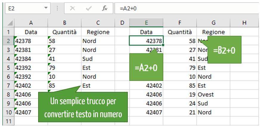 Un semplice trucco per convertire testo in numero