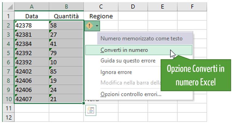 convertire i numeri in testo