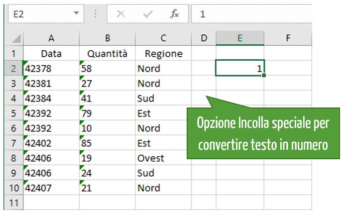 Opzione Incolla speciale Excel per convertire testo in numero