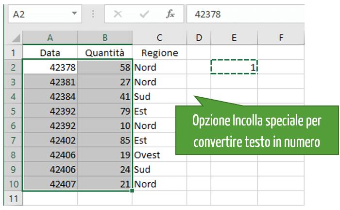 Opzione Incolla speciale Excel
