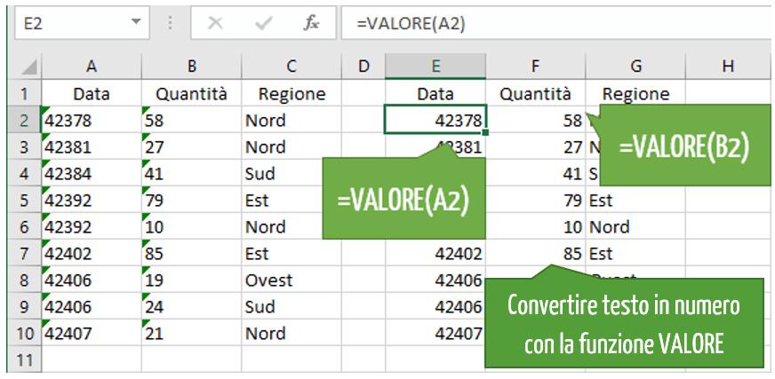 Convertire testo in numero con la funzione VALORE