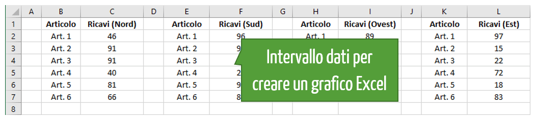 intervallo dati Excel