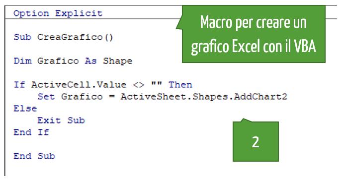 come creare grafico Excel con le macro