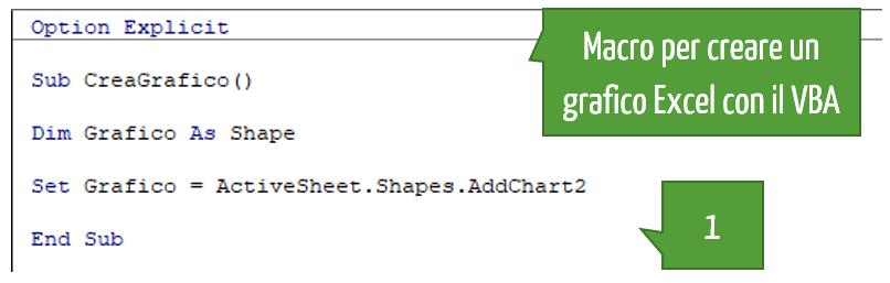 macro Excel per creare un grafico