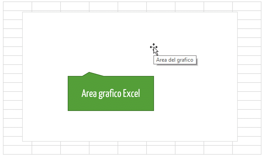 grafici in excel