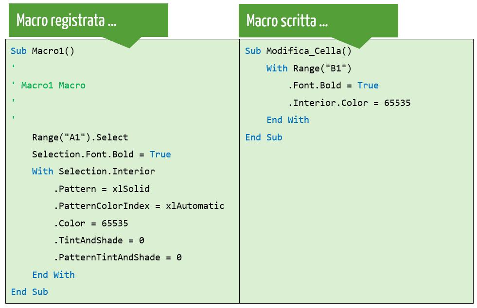 Evita di registrare le macro Excel quando possibile