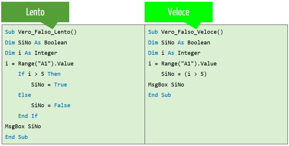 programmare in Excel | codici vba