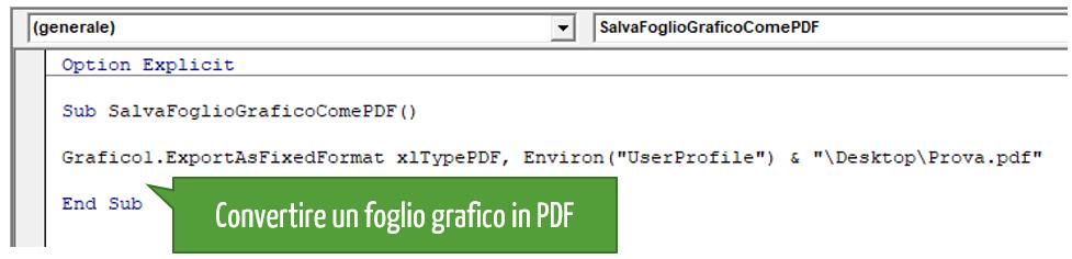 Convertire un foglio grafico in PDF