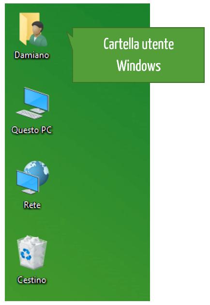 La funzione Environ per specificare il percorso dell'utente