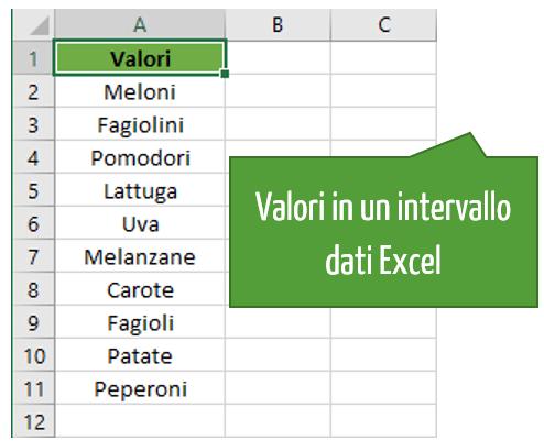 Aggiungere valori a una ComboBox