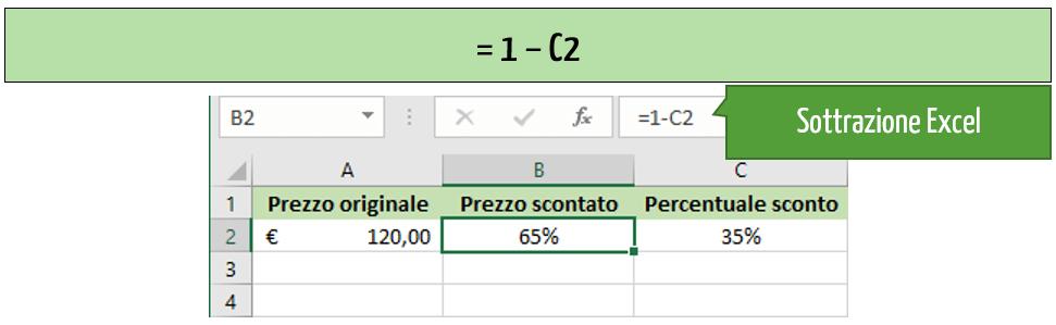 percentuali calcoli