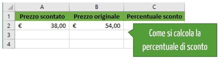 Calcola sconto | come calcolare la percentuale