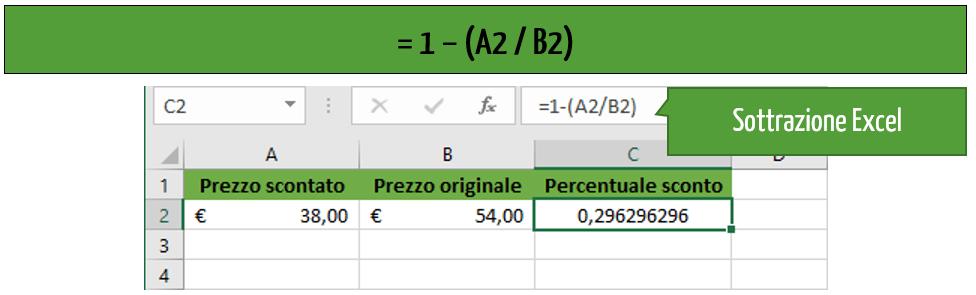 Come si fa la percentuale: calcola percentuale