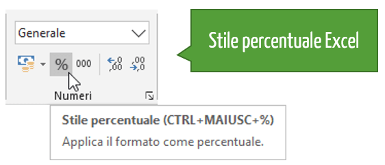 Stile percentuale
