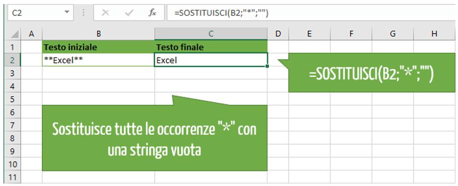 Esempi di utilizzo della funzione SOSTITUISCI Excel