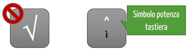 simbolo radice quadrata Excel | come si calcola la radice quadrata