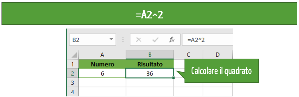 calcolare i quadrato di un numero | calcolo radice quadrata