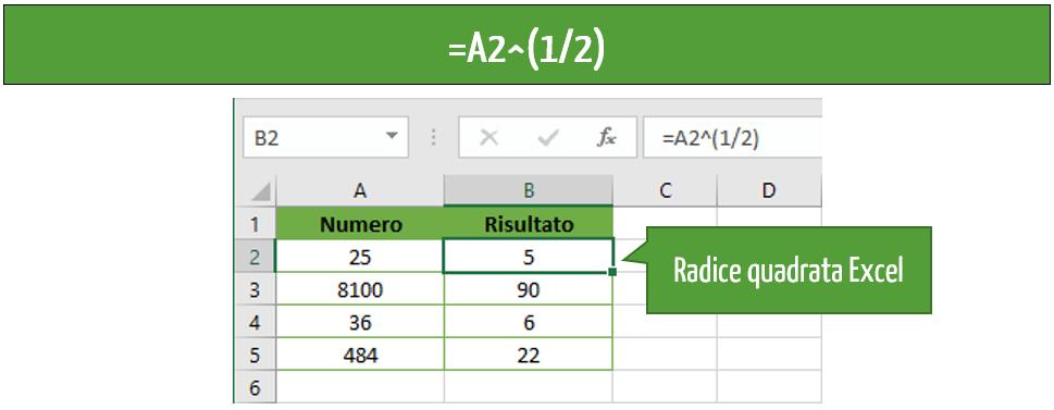 formula radice quadrata simbolo | calcolare radice quadrata