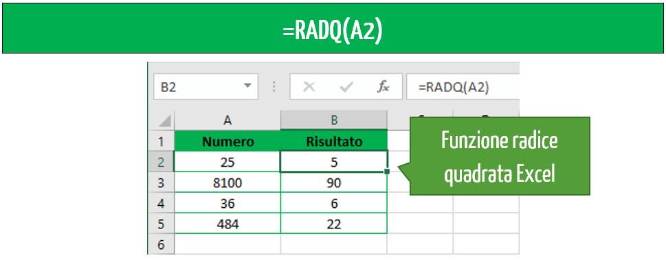radice quadrata su Excel