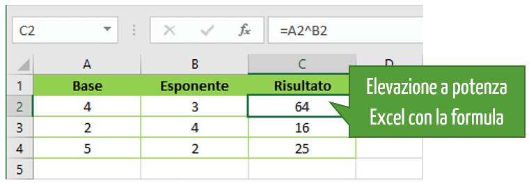 Elevazione a potenza Excel con la formula