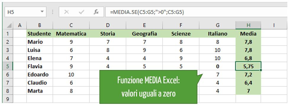 calcolare media aritmetica | media in statistica