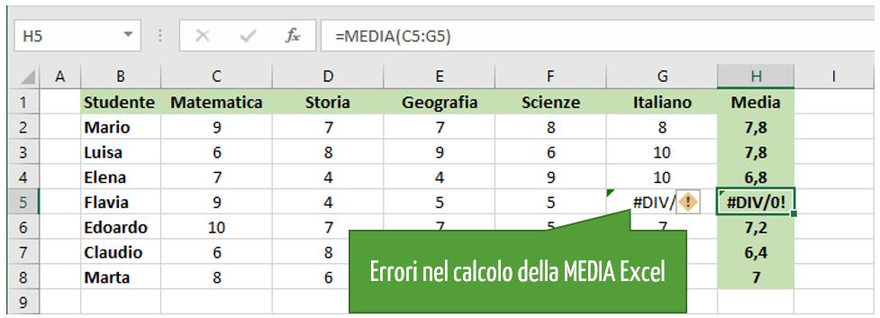 come si fa la media aritmetica | formula della media